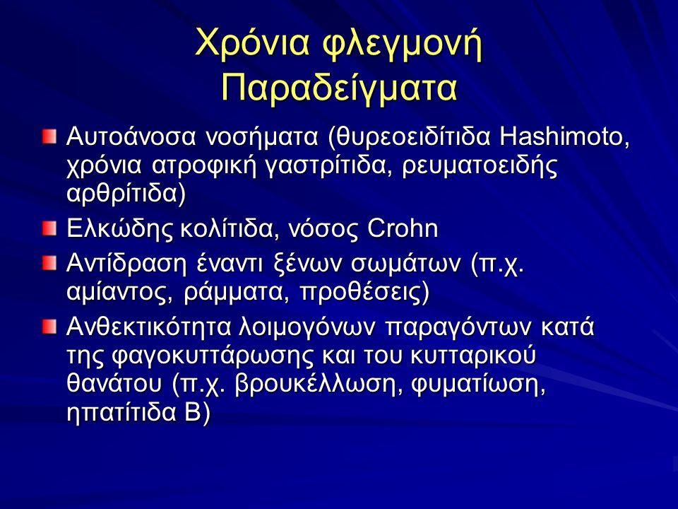 Χρόνια φλεγμονή Παραδείγματα Aυτοάνοσα νοσήματα (θυρεοειδίτιδα Hashimoto, χρόνια ατροφική γαστρίτιδα, ρευματοειδής αρθρίτιδα) Ελκώδης κολίτιδα, νόσος Crohn Αντίδραση έναντι ξένων σωμάτων (π.χ.