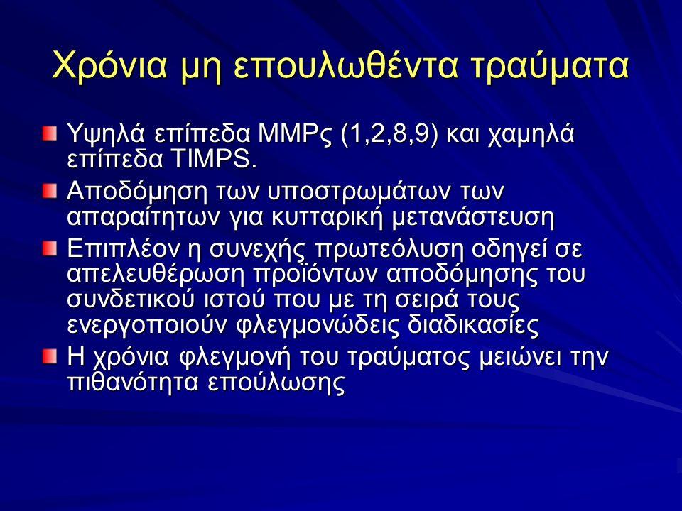Χρόνια μη επουλωθέντα τραύματα Υψηλά επίπεδα MMPς (1,2,8,9) και χαμηλά επίπεδα TIMPS.