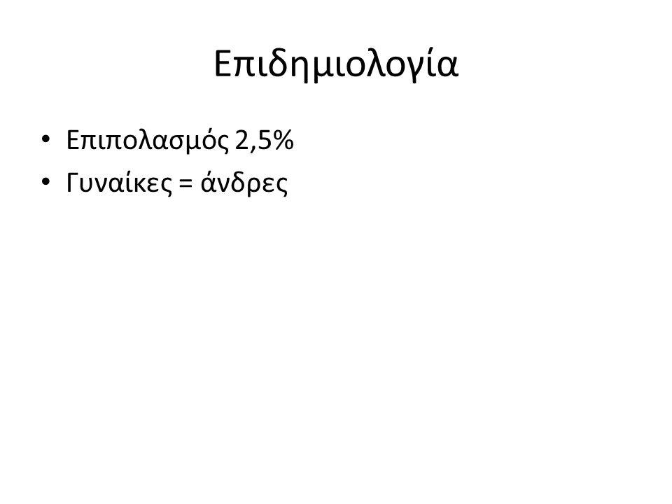 Επιδημιολογία Επιπολασμός 2,5% Γυναίκες = άνδρες