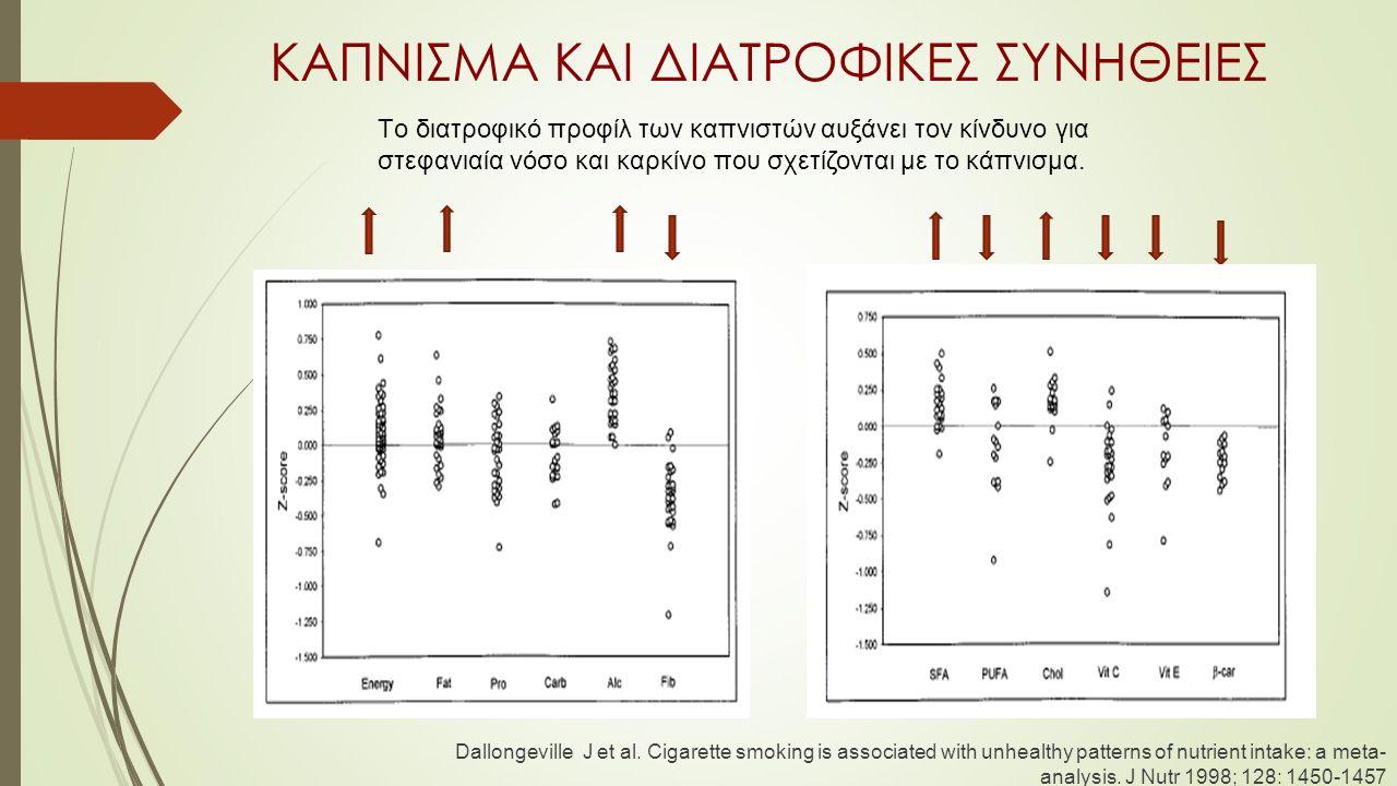 ΚΑΠΝΙΣΜΑ ΚΑΙ ΔΙΑΤΡΟΦΙΚΕΣ ΣΥΝΗΘΕΙΕΣ Dallongeville J et al.