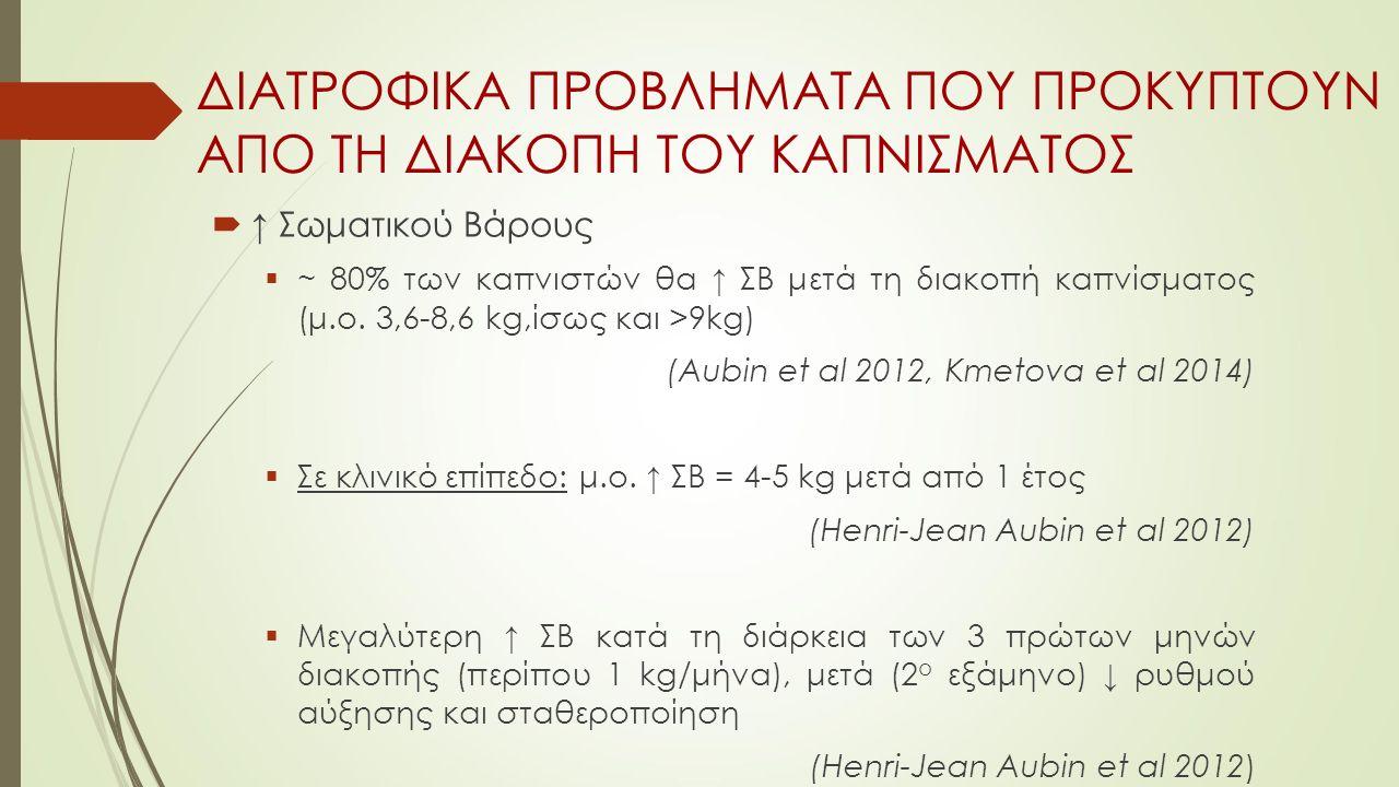  ↑ Σωματικού Βάρους  ~ 80% των καπνιστών θα ↑ ΣΒ μετά τη διακοπή καπνίσματος (μ.ο.
