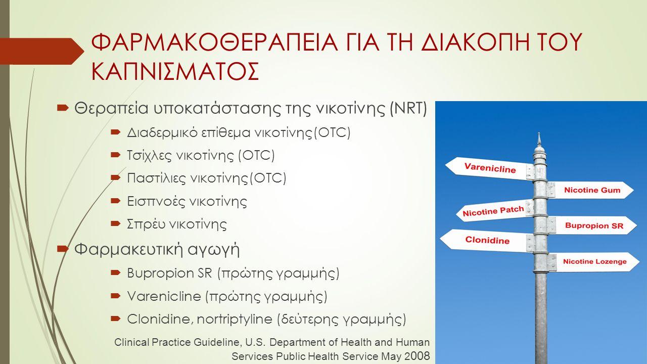  Θεραπεία υποκατάστασης της νικοτίνης (NRT)  Διαδερμικό επίθεμα νικοτίνης(OTC)  Τσίχλες νικοτίνης (OTC)  Παστίλιες νικοτίνης(OTC)  Εισπνοές νικοτίνης  Σπρέυ νικοτίνης  Φαρμακευτική αγωγή  Bupropion SR (πρώτης γραμμής)  Varenicline (πρώτης γραμμής)  Clonidine, nortriptyline (δεύτερης γραμμής) ΦΑΡΜΑΚΟΘΕΡΑΠΕΙΑ ΓΙΑ ΤΗ ΔΙΑΚΟΠΗ ΤΟΥ ΚΑΠΝΙΣΜΑΤΟΣ Clinical Practice Guideline, U.S.