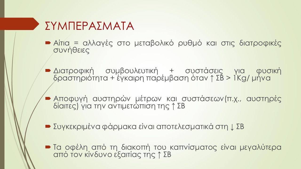  Αίτια = αλλαγές στο μεταβολικό ρυθμό και στις διατροφικές συνήθειες  Διατροφική συμβουλευτική + συστάσεις για φυσική δραστηριότητα + έγκαιρη παρέμβαση όταν ↑ ΣΒ > 1Kg/ μήνα  Αποφυγή αυστηρών μέτρων και συστάσεων(π.χ., αυστηρές δίαιτες) για την αντιμετώπιση της ↑ ΣΒ  Συγκεκριμένα φάρμακα είναι αποτελεσματικά στη ↓ ΣΒ  Τα οφέλη από τη διακοπή του καπνίσματος είναι μεγαλύτερα από τον κίνδυνο εξαιτίας της ↑ ΣΒ ΣΥΜΠΕΡΑΣΜΑΤΑ