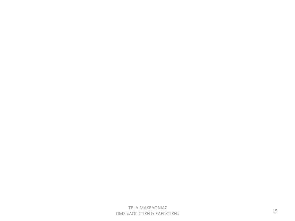 ΤΕΙ Δ.ΜΑΚΕΔΟΝΙΑΣ ΠΜΣ «ΛΟΓΙΣΤΙΚΗ & ΕΛΕΓΚΤΙΚΗ» 15