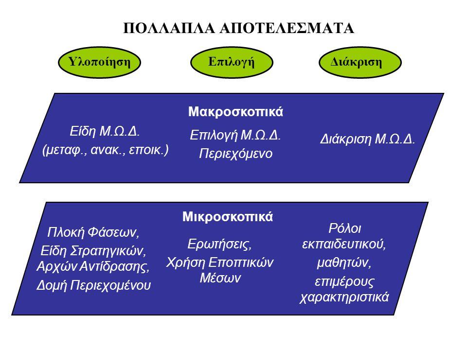 ΠΟΛΛΑΠΛΑ ΑΠΟΤΕΛΕΣΜΑΤΑ ΥλοποίησηΕπιλογήΔιάκριση Μακροσκοπικά Μικροσκοπικά Είδη Μ.Ω.Δ.