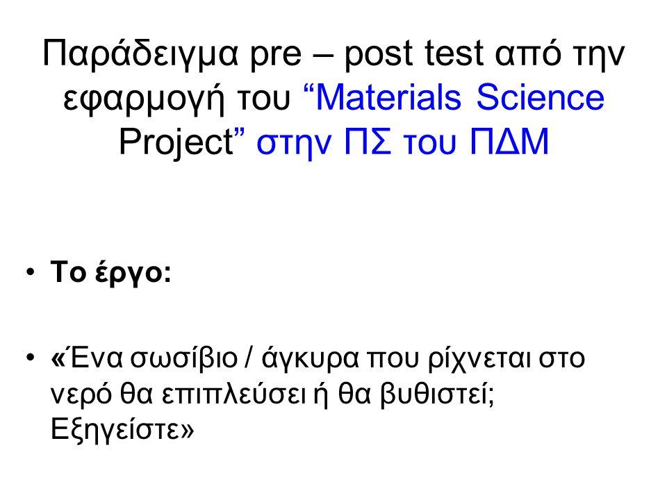 Παράδειγμα pre – post test από την εφαρμογή του Materials Science Project στην ΠΣ του ΠΔΜ Το έργο: «Ένα σωσίβιο / άγκυρα που ρίχνεται στο νερό θα επιπλεύσει ή θα βυθιστεί; Εξηγείστε»
