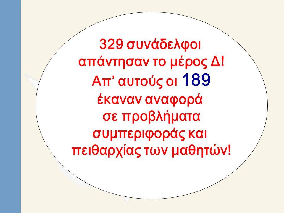 329 συνάδελφοι απάντησαν το μέρος Δ! Απ' αυτούς οι 189 έκαναν αναφορά σε προβλήματα συμπεριφοράς και πειθαρχίας των μαθητών!