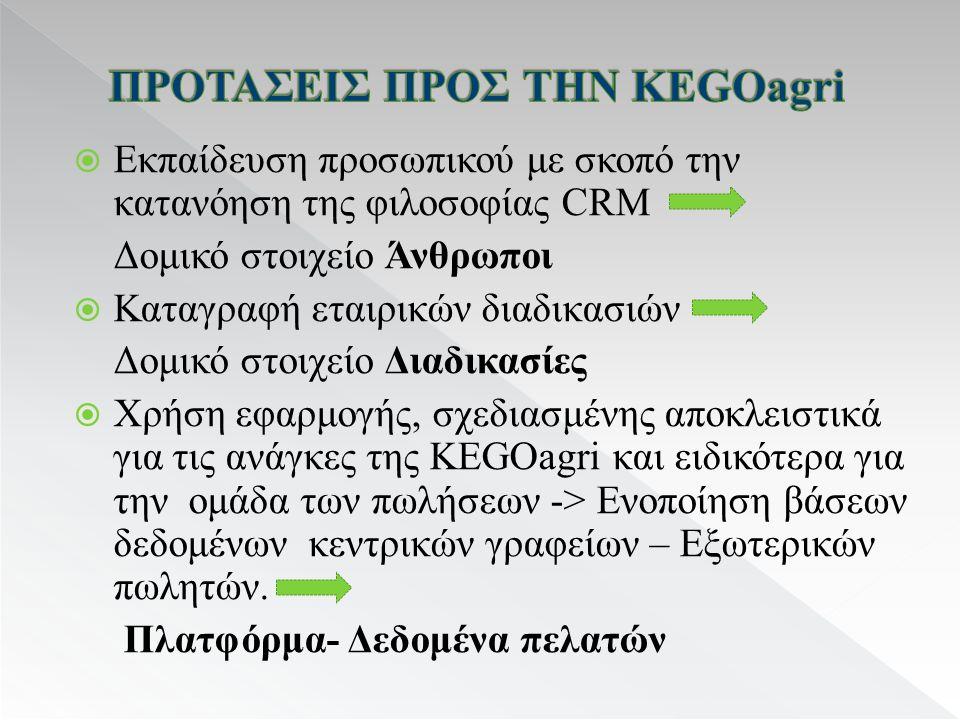  Εκπαίδευση προσωπικού με σκοπό την κατανόηση της φιλοσοφίας CRM Δομικό στοιχείο Άνθρωποι  Καταγραφή εταιρικών διαδικασιών Δομικό στοιχείο Διαδικασίες  Χρήση εφαρμογής, σχεδιασμένης αποκλειστικά για τις ανάγκες της KEGOagri και ειδικότερα για την ομάδα των πωλήσεων -> Ενοποίηση βάσεων δεδομένων κεντρικών γραφείων – Εξωτερικών πωλητών.