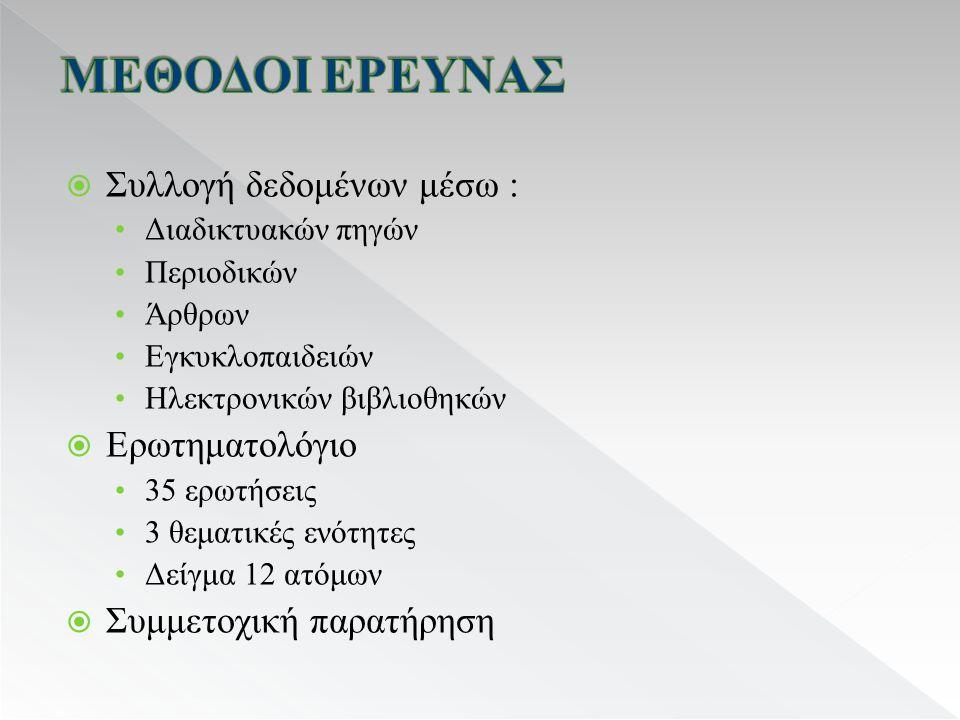  Συλλογή δεδομένων μέσω : Διαδικτυακών πηγών Περιοδικών Άρθρων Εγκυκλοπαιδειών Ηλεκτρονικών βιβλιοθηκών  Ερωτηματολόγιο 35 ερωτήσεις 3 θεματικές ενότητες Δείγμα 12 ατόμων  Συμμετοχική παρατήρηση
