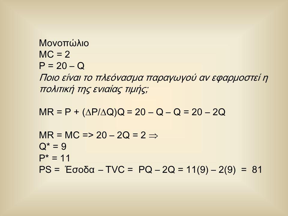 Μονοπώλιο MC = 2 P = 20 – Q Ποιο είναι το πλεόνασμα παραγωγού αν εφαρμοστεί η πολιτική της ενιαίας τιμής; MR = P + (  P/  Q)Q = 20 – Q – Q = 20 – 2Q MR = MC => 20 – 2Q = 2  Q* = 9 P* = 11 PS = Έσοδα – TVC = PQ – 2Q = 11(9) – 2(9) = 81
