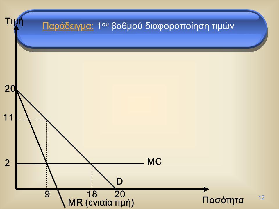 12 MR (ενιαία τιμή) D MC Ποσότητα Τιμή 11 2 20 91820 Παράδειγμα: 1 ου βαθμού διαφοροποίηση τιμών