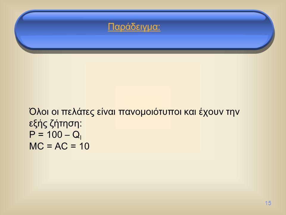 15 Όλοι οι πελάτες είναι πανομοιότυποι και έχουν την εξής ζήτηση: P = 100 – Q I MC = AC = 10 Παράδειγμα: