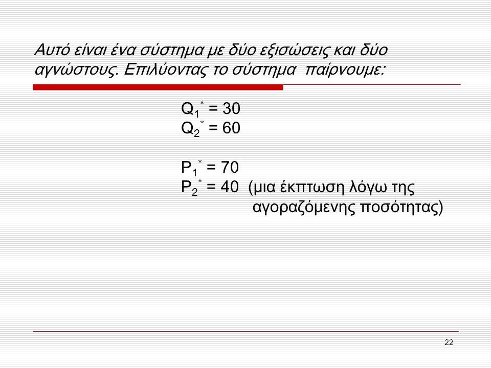 22 Αυτό είναι ένα σύστημα με δύο εξισώσεις και δύο αγνώστους.