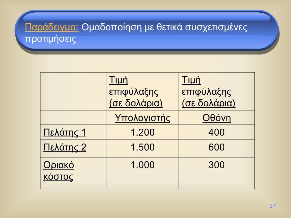 37 Τιμή επιφύλαξης (σε δολάρια) Τιμή επιφύλαξης (σε δολάρια) ΥπολογιστήςΟθόνη Πελάτης 11.200400 Πελάτης 21.500600 Οριακό κόστος 1.000300 Παράδειγμα: Ομαδοποίηση με θετικά συσχετισμένες προτιμήσεις