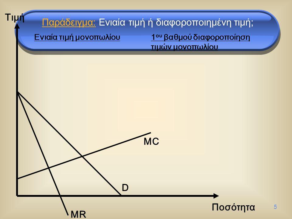 5 MR D MC Ποσότητα Τιμή Ενιαία τιμή μονοπωλίου1 ου βαθμού διαφοροποίηση τιμών μονοπωλίου Παράδειγμα: Ενιαία τιμή ή διαφοροποιημένη τιμή;