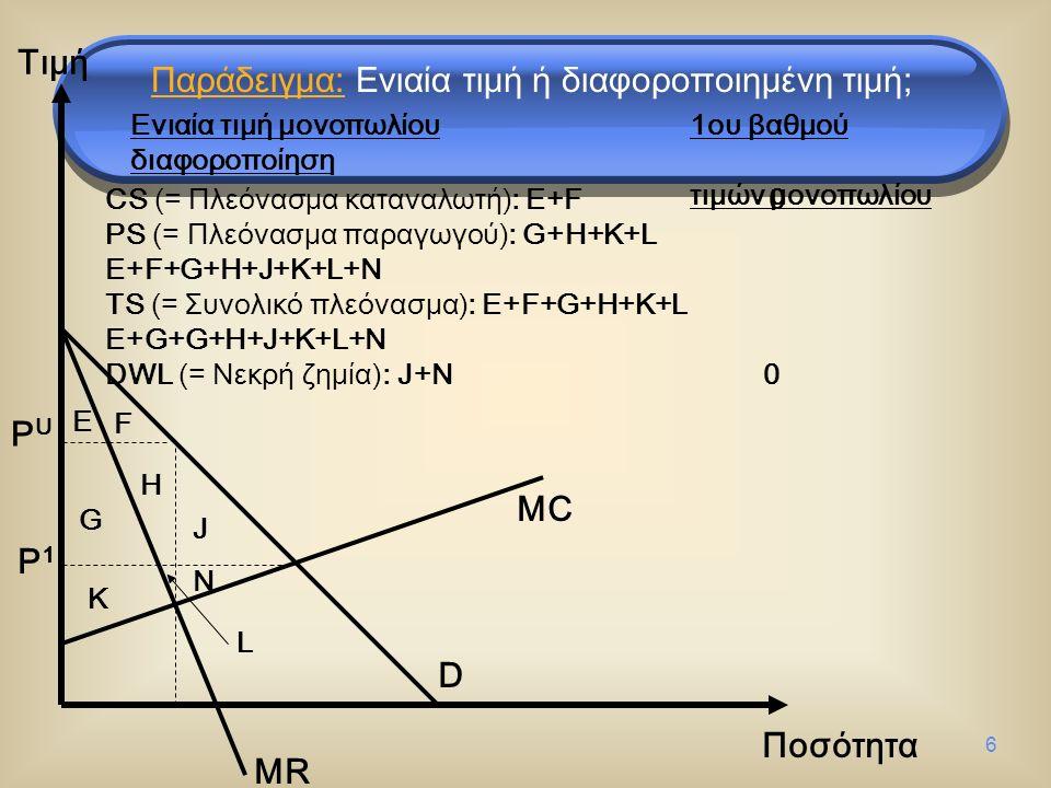 6 MR D MC Ποσότητα Τιμή P1P1 PUPU E F G H J K N L CS (= Πλεόνασμα καταναλωτή): E+F 0 PS (= Πλεόνασμα παραγωγού): G+H+K+L E+F+G+H+J+K+L+N TS (= Συνολικό πλεόνασμα): E+F+G+H+K+L E+G+G+H+J+K+L+N DWL (= Νεκρή ζημία): J+N 0 Ενιαία τιμή μονοπωλίου 1ου βαθμού διαφοροποίηση τιμών μονοπωλίου Παράδειγμα: Ενιαία τιμή ή διαφοροποιημένη τιμή;