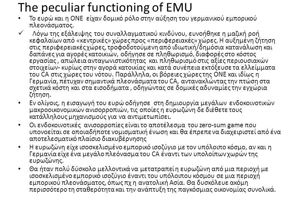 The peculiar functioning of EMU Το ευρώ και η ΟΝΕ είχαν δομικό ρόλο στην αύξηση του γερμανικού εμπορικού πλεονάσματος. Λόγω της εξάλειψης του συναλλαγ