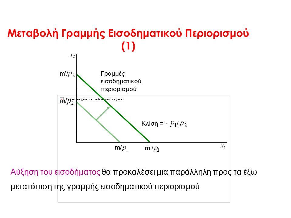 Μεταβολή Γραμμής Εισοδηματικού Περιορισμού (1) Αύξηση του εισοδήματος θα προκαλέσει μια παράλληλη προς τα έξω μετατόπιση της γραμμής εισοδηματικού περιορισμού m'/m'/ Κλίση = - / m/ m'/m'/ Γραμμές εισοδηματικού περιορισμού