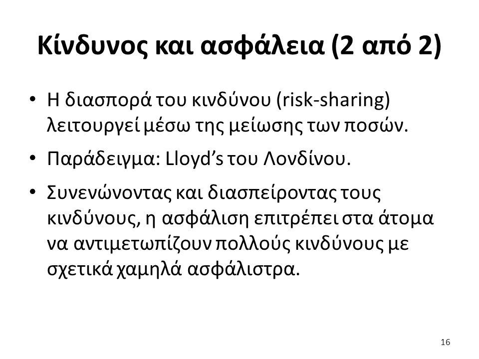 Κίνδυνος και ασφάλεια (2 από 2) Η διασπορά του κινδύνου (risk-sharing) λειτουργεί μέσω της μείωσης των ποσών.