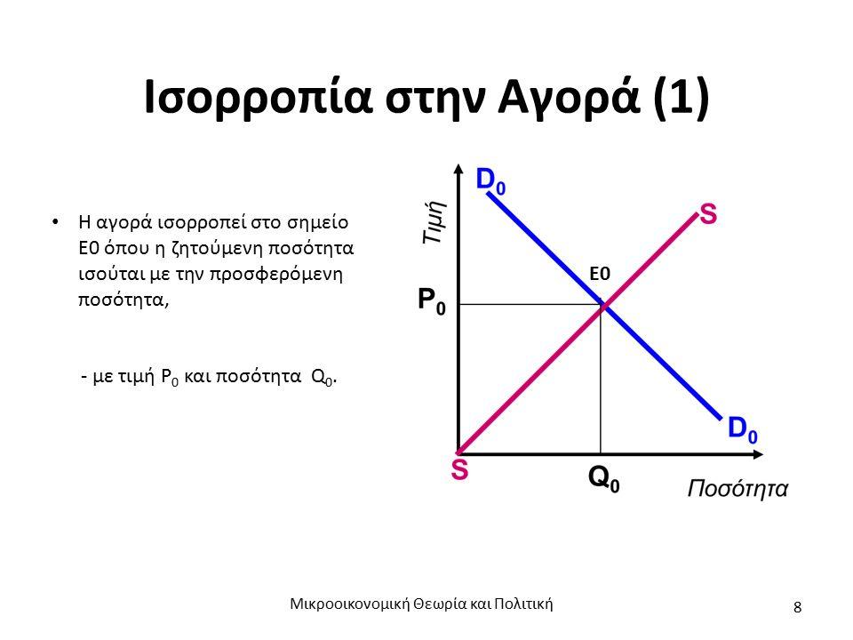 Ισορροπία στην Αγορά (1) Μικροοικονομική Θεωρία και Πολιτική 8 Η αγορά ισορροπεί στο σημείο E0 όπου η ζητούμενη ποσότητα ισούται με την προσφερόμενη ποσότητα, - με τιμή P 0 και ποσότητα Q 0.