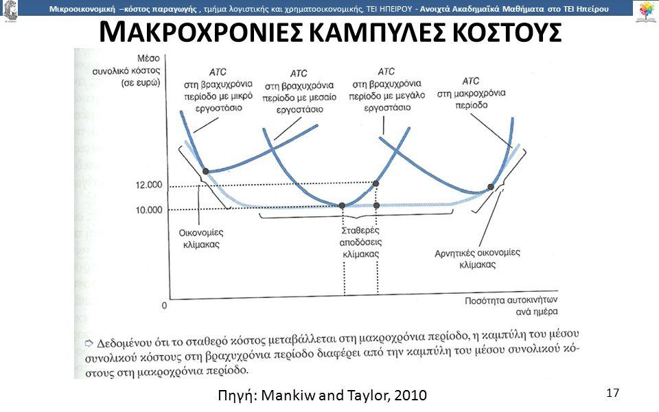 1717 Μικροοικονομική –κόστος παραγωγής, τμήμα λογιστικής και χρηματοοικονομικής, ΤΕΙ ΗΠΕΙΡΟΥ - Ανοιχτά Ακαδημαϊκά Μαθήματα στο ΤΕΙ Ηπείρου Μ ΑΚΡΟΧΡΟΝΙΕΣ ΚΑΜΠΥΛΕΣ ΚΟΣΤΟΥΣ 17 Πηγή: Mankiw and Taylor, 2010