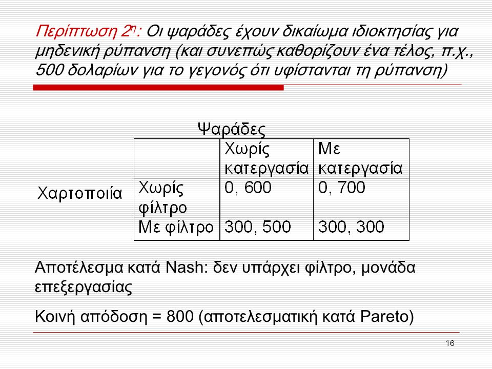 15 Περίπτωση 1 η : Δεν υπάρχει σαφής κατανομή δικαιωμάτων Αποτέλεσμα κατά Nash: δεν υπάρχει φίλτρο, μονάδα επεξεργασίας Κοινή απόδοση= 700 (όχι αποτελεσματική κατά Pareto)