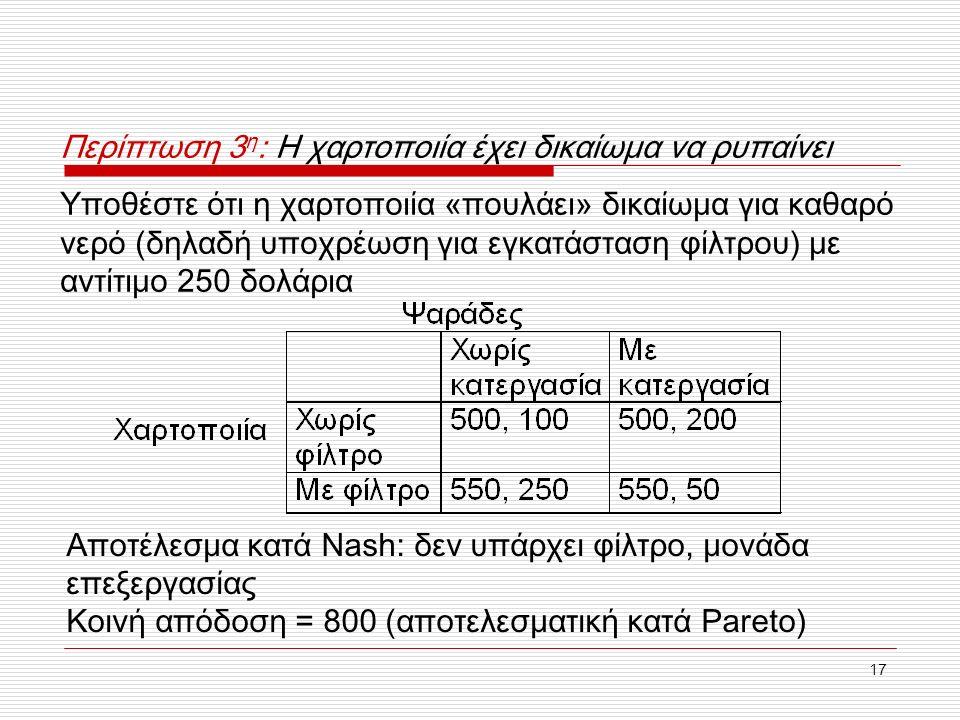 16 Περίπτωση 2 η : Οι ψαράδες έχουν δικαίωμα ιδιοκτησίας για μηδενική ρύπανση (και συνεπώς καθορίζουν ένα τέλος, π.χ., 500 δολαρίων για το γεγονός ότι υφίστανται τη ρύπανση) Αποτέλεσμα κατά Nash: δεν υπάρχει φίλτρο, μονάδα επεξεργασίας Κοινή απόδοση = 800 (αποτελεσματική κατά Pareto)