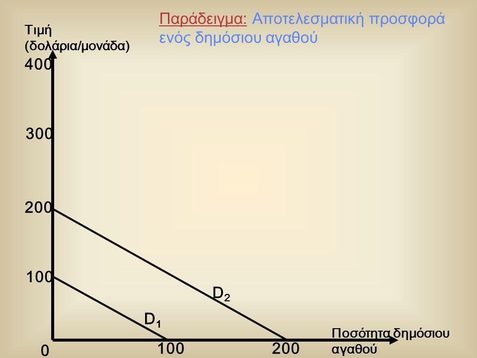 0 D1D1 400 300 200 100 30 Ποσότητα δημόσιου αγαθού Τιμή (δολάρια/μονάδα) Παράδειγμα: Αποτελεσματική προσφορά ενός δημόσιου αγαθού