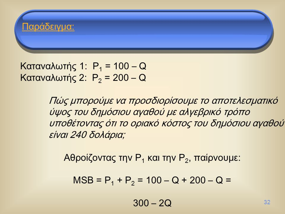 0 MC = 400 MC = 240 MSB D1D1 D2D2 MC = 50 400 300 200 100 20030 Ποσότητα δημόσιου αγαθού Τιμή (δολάρια/μονάδα) Παράδειγμα: Αποτελεσματική προσφορά ενό
