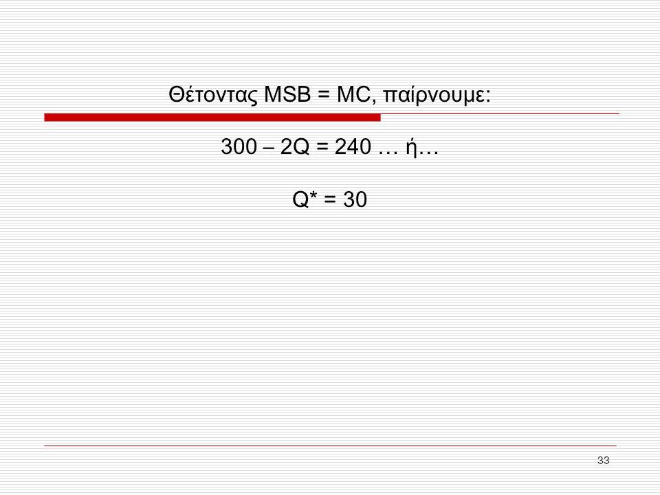 32 Καταναλωτής 1: P 1 = 100 – Q Καταναλωτής 2: P 2 = 200 – Q Πώς μπορούμε να προσδιορίσουμε το αποτελεσματικό ύψος του δημόσιου αγαθού με αλγεβρικό τρόπο υποθέτοντας ότι το οριακό κόστος του δημόσιου αγαθού είναι 240 δολάρια; Αθροίζοντας την P 1 και την P 2, παίρνουμε: MSB = P 1 + P 2 = 100 – Q + 200 – Q = 300 – 2Q Παράδειγμα: