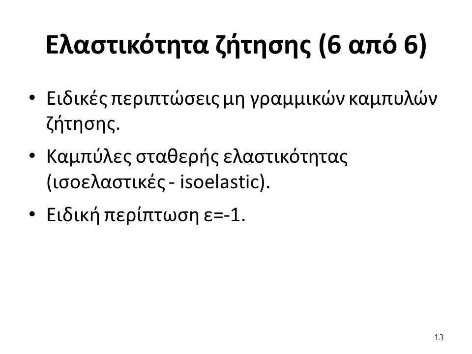 Ελαστικότητα ζήτησης (6 από 6) 13 Ειδικές περιπτώσεις μη γραμμικών καμπυλών ζήτησης.