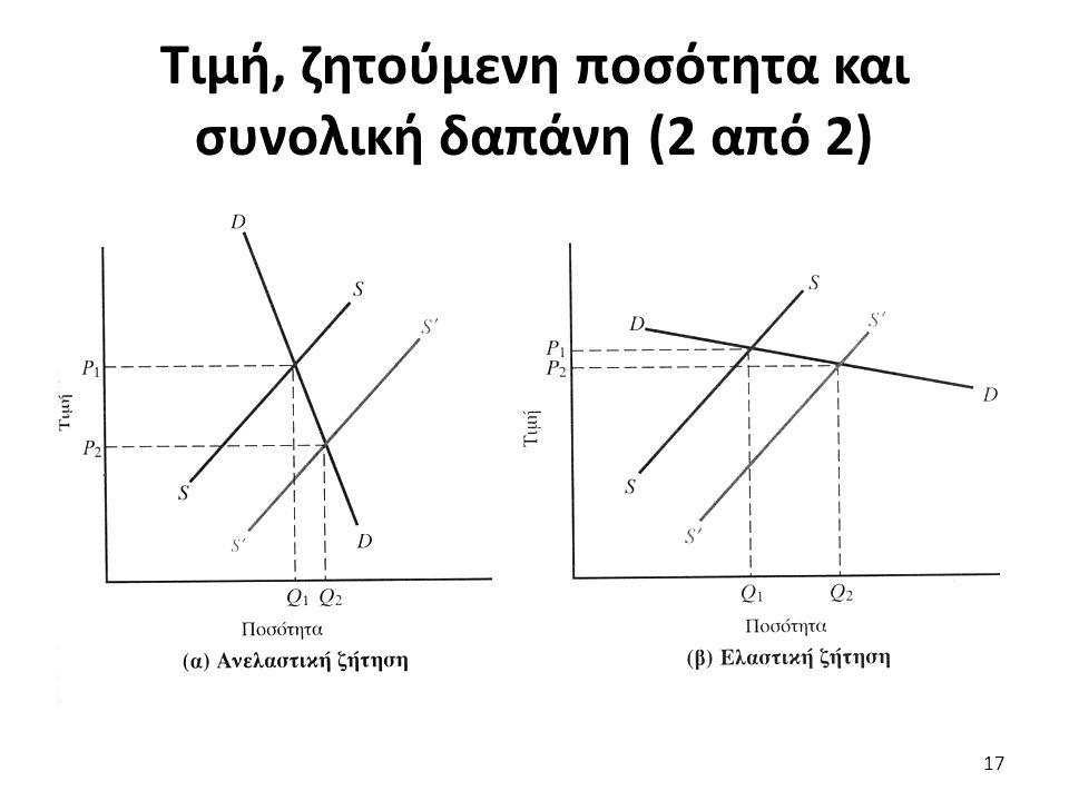 Τιμή, ζητούμενη ποσότητα και συνολική δαπάνη (2 από 2) 17