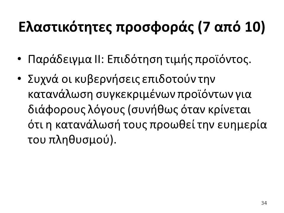 Ελαστικότητες προσφοράς (7 από 10) Παράδειγμα ΙΙ: Επιδότηση τιμής προϊόντος.