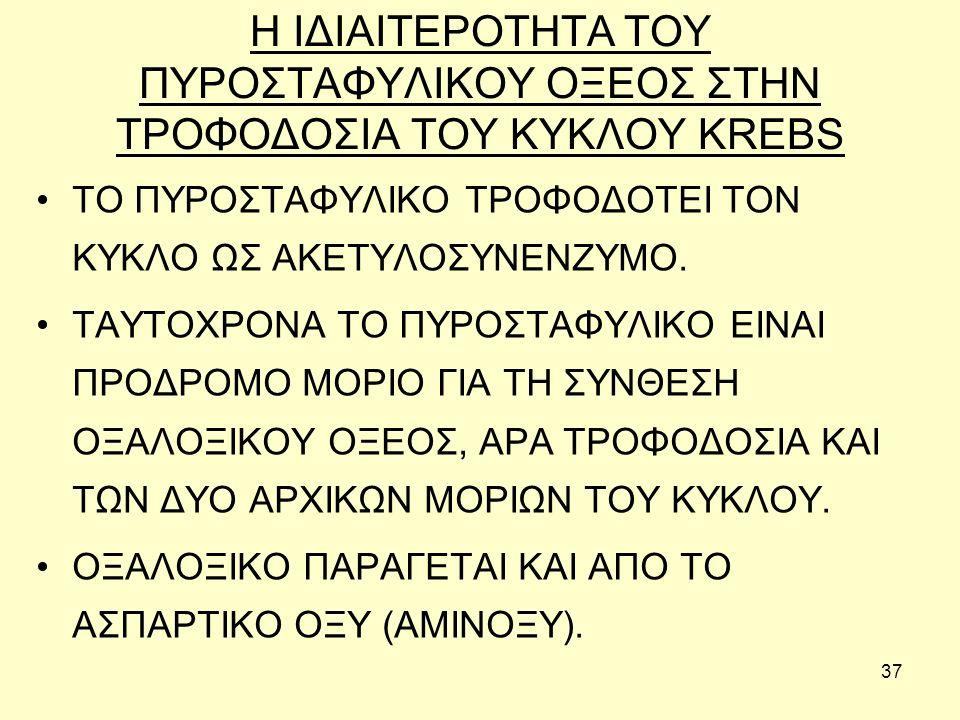 37 Η ΙΔΙΑΙΤΕΡΟΤΗΤΑ ΤΟΥ ΠΥΡΟΣΤΑΦΥΛΙΚΟΥ ΟΞΕΟΣ ΣΤΗΝ ΤΡΟΦΟΔΟΣΙΑ ΤΟΥ ΚΥΚΛΟΥ KREBS ΤΟ ΠΥΡΟΣΤΑΦΥΛΙΚΟ ΤΡΟΦΟΔΟΤΕΙ ΤΟΝ ΚΥΚΛΟ ΩΣ ΑΚΕΤΥΛΟΣΥΝΕΝΖΥΜΟ. ΤΑΥΤΟΧΡΟΝΑ ΤΟ