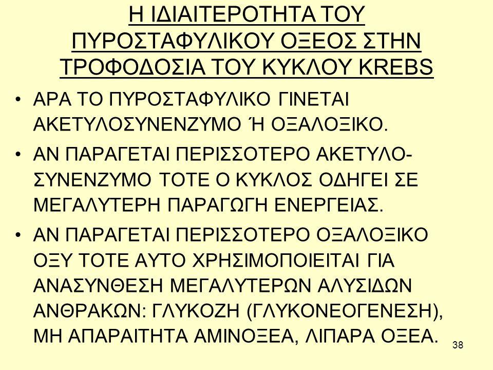 38 Η ΙΔΙΑΙΤΕΡΟΤΗΤΑ ΤΟΥ ΠΥΡΟΣΤΑΦΥΛΙΚΟΥ ΟΞΕΟΣ ΣΤΗΝ ΤΡΟΦΟΔΟΣΙΑ ΤΟΥ ΚΥΚΛΟΥ KREBS ΑΡΑ ΤΟ ΠΥΡΟΣΤΑΦΥΛΙΚΟ ΓΙΝΕΤΑΙ ΑΚΕΤΥΛΟΣΥΝΕΝΖΥΜΟ Ή ΟΞΑΛΟΞΙΚΟ. ΑΝ ΠΑΡΑΓΕΤΑΙ Π