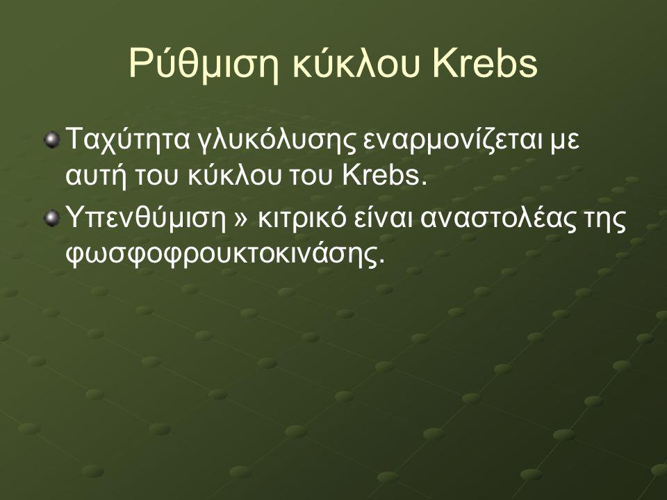 Ρύθμιση κύκλου Krebs Ταχύτητα γλυκόλυσης εναρμονίζεται με αυτή του κύκλου του Krebs. Υπενθύμιση » κιτρικό είναι αναστολέας της φωσφοφρουκτοκινάσης.