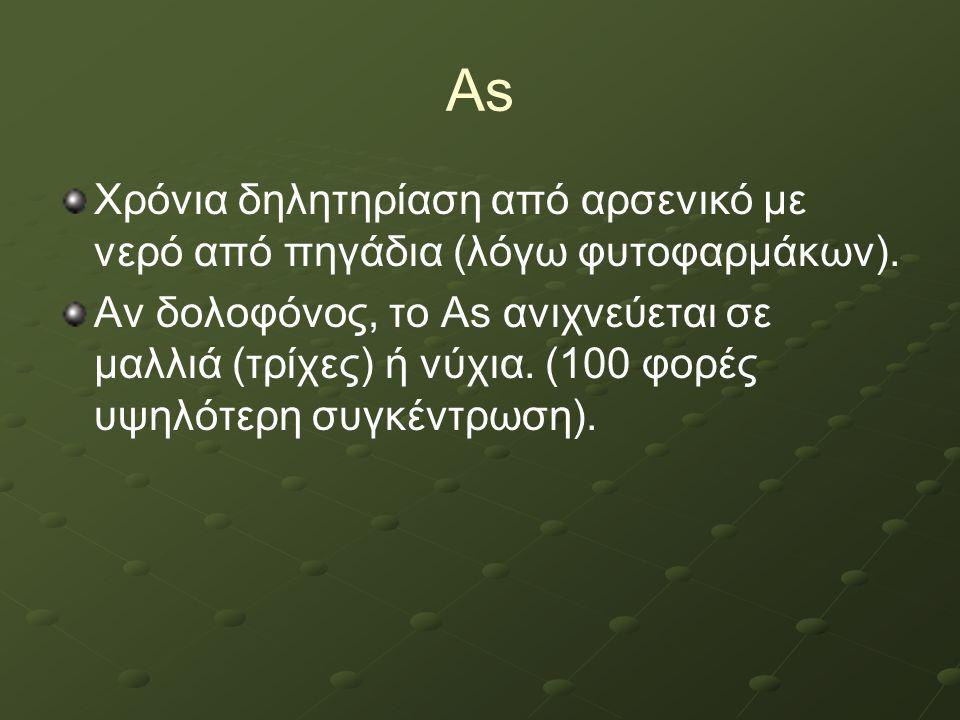 ΑsΑs Χρόνια δηλητηρίαση από αρσενικό με νερό από πηγάδια (λόγω φυτοφαρμάκων). Αν δολοφόνος, το As ανιχνεύεται σε μαλλιά (τρίχες) ή νύχια. (100 φορές υ