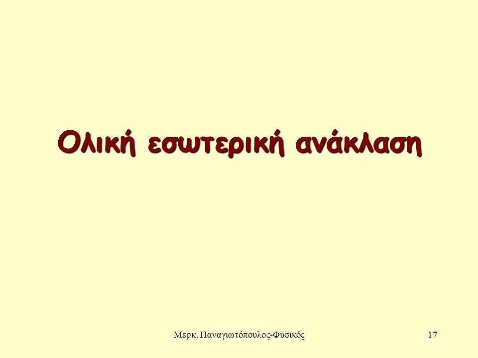 Μερκ. Παναγιωτόπουλος-Φυσικός17 Ολική εσωτερική ανάκλαση