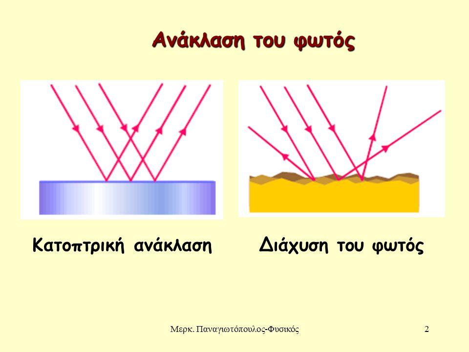 Μερκ. Παναγιωτόπουλος-Φυσικός2 Ανάκλαση του φωτός Κατοπτρική ανάκλασηΔιάχυση του φωτός