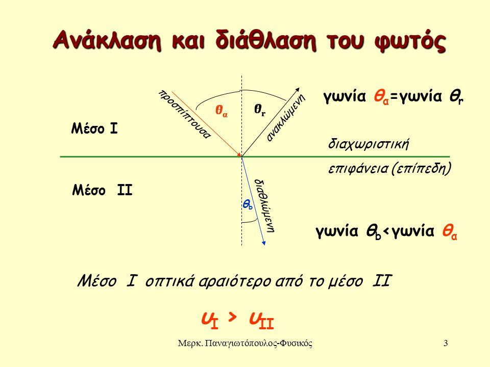 Μερκ. Παναγιωτόπουλος-Φυσικός4 Ανάκλαση και διάθλαση του φωτός Ανάκλαση και διάθλαση του φωτός