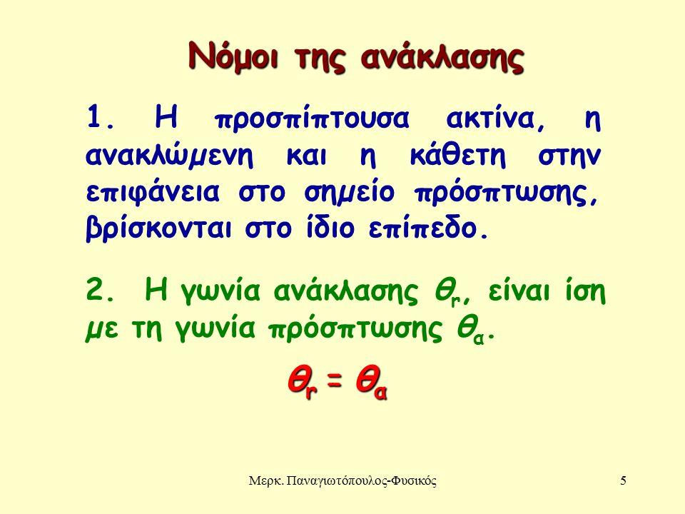 Μερκ. Παναγιωτόπουλος-Φυσικός5 Νόμοι της ανάκλασης 1.