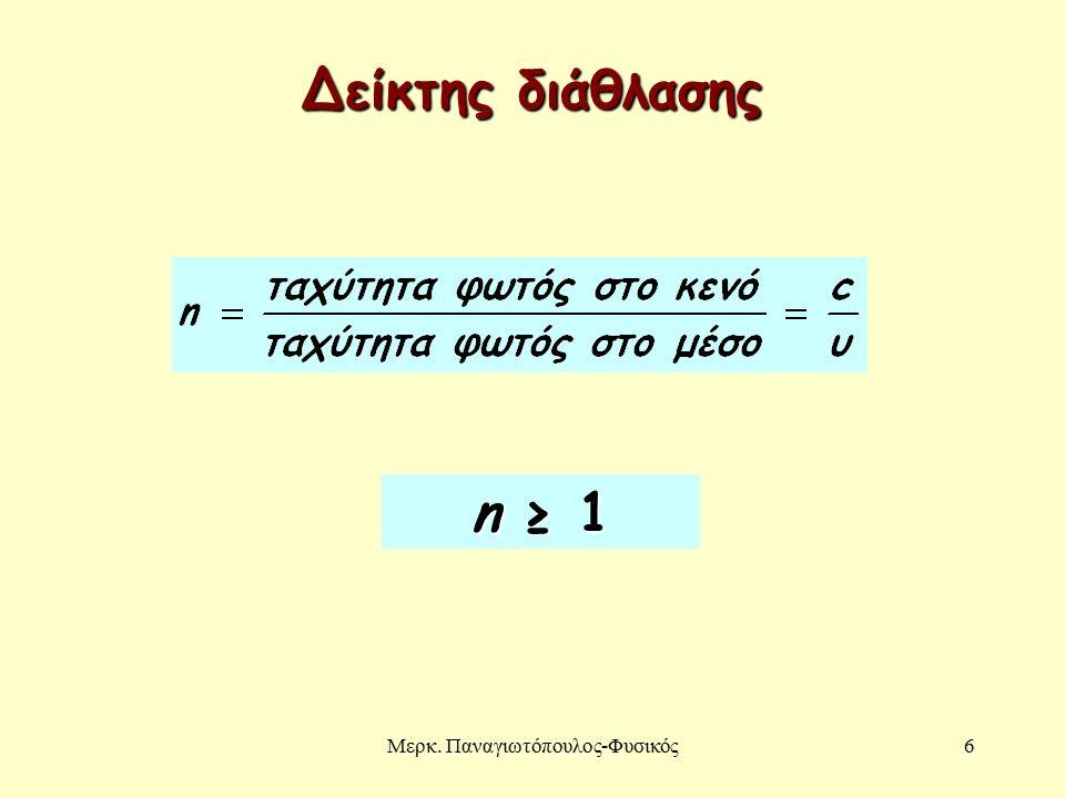 Μερκ. Παναγιωτόπουλος-Φυσικός6 Δείκτης διάθλασης n ≥ 1