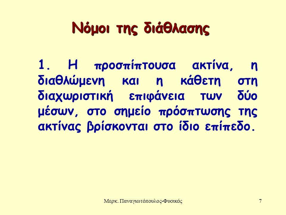 Μερκ. Παναγιωτόπουλος-Φυσικός7 Νόμοι της διάθλασης 1.