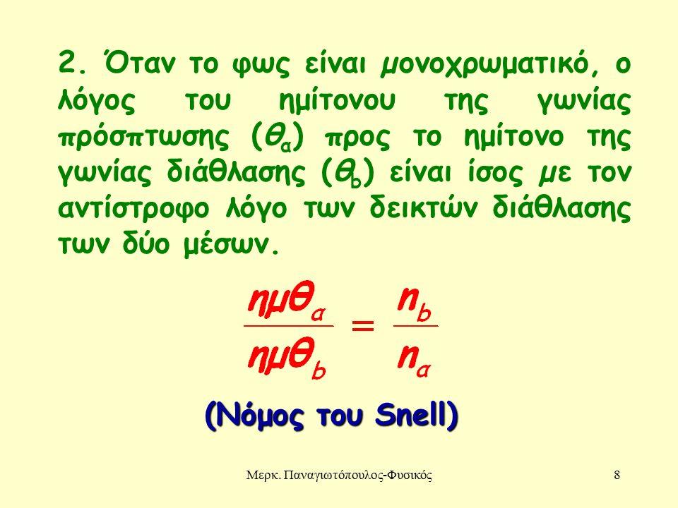 Μερκ. Παναγιωτόπουλος-Φυσικός19 Ολική ανάκλαση