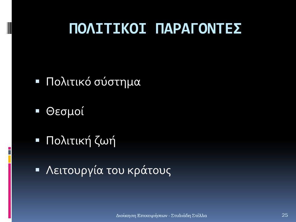 ΠΟΛΙΤΙΚΟΙ ΠΑΡΑΓΟΝΤΕΣ  Πολιτικό σύστημα  Θεσμοί  Πολιτική ζωή  Λειτουργία του κράτους Διοίκηση Επιχειρήσεων - Στυλιάδη Στέλλα 25