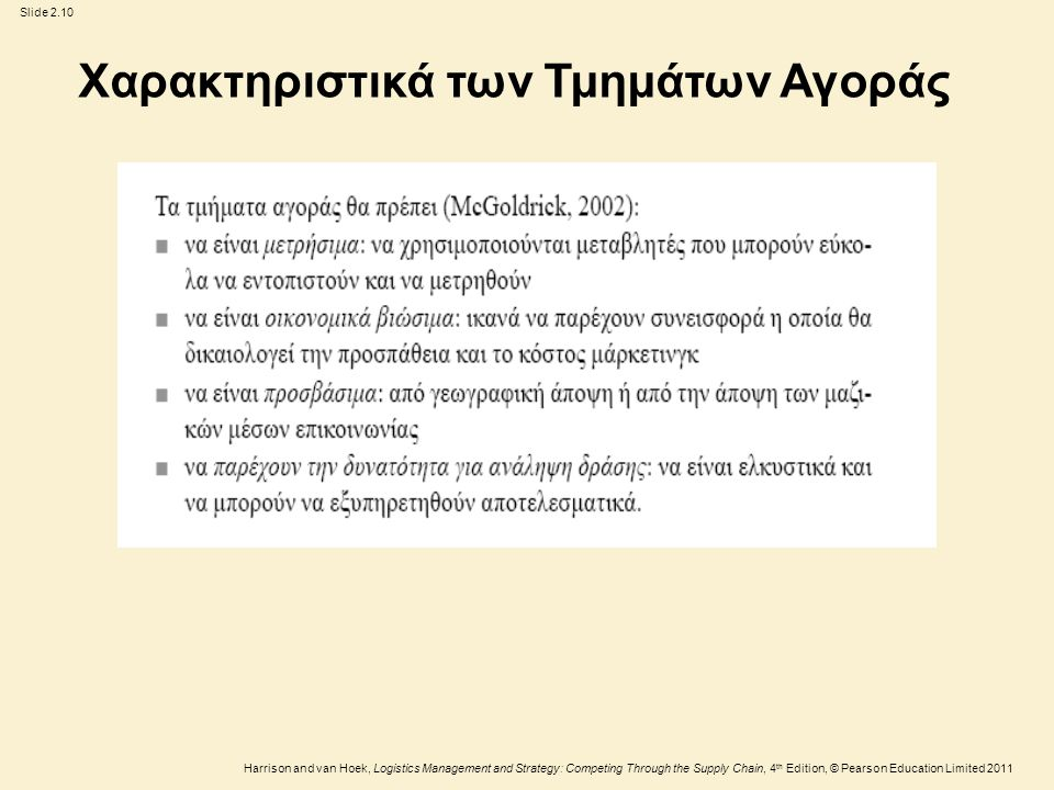 Slide 2.11 Harrison and van Hoek, Logistics Management and Strategy: Competing Through the Supply Chain, 4 th Edition, © Pearson Education Limited 2011 Μείγμα Μάρκετινγκ