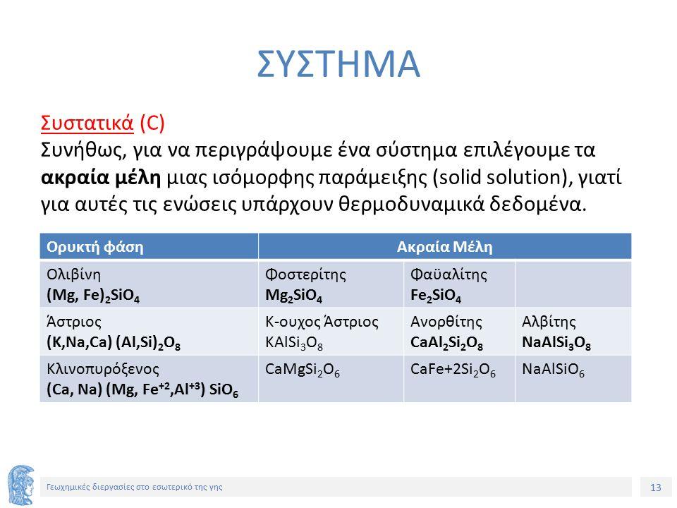 13 Γεωχημικές διεργασίες στο εσωτερικό της γης ΣΥΣΤΗΜΑ Συστατικά (C) Συνήθως, για να περιγράψουμε ένα σύστημα επιλέγουμε τα ακραία μέλη μιας ισόμορφης παράμειξης (solid solution), γιατί για αυτές τις ενώσεις υπάρχουν θερμοδυναμικά δεδομένα.