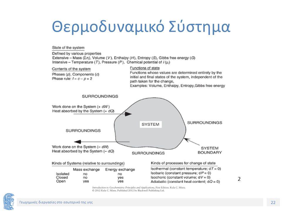 22 Γεωχημικές διεργασίες στο εσωτερικό της γης Θερμοδυναμικό Σύστημα 2
