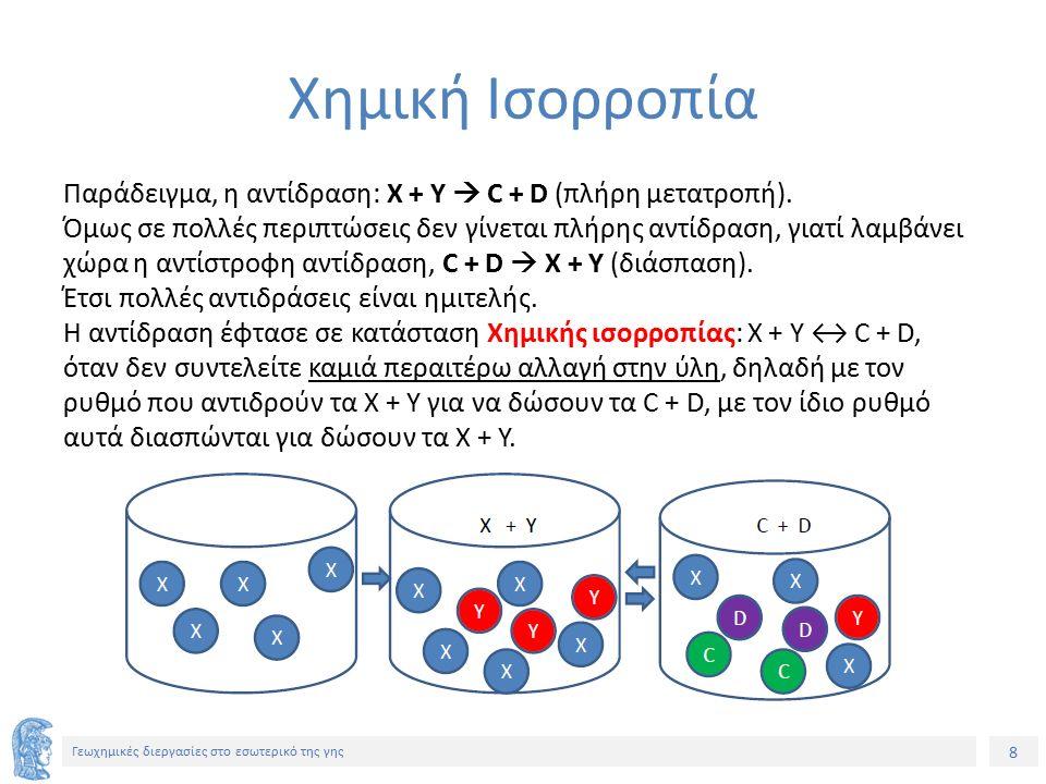 8 Γεωχημικές διεργασίες στο εσωτερικό της γης Χημική Ισορροπία Παράδειγμα, η αντίδραση: Χ + Υ  C + D (πλήρη μετατροπή). Όμως σε πολλές περιπτώσεις δε