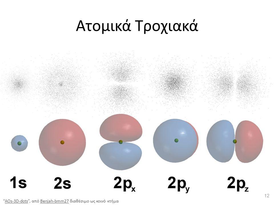 """Ατομικά Τροχιακά 12 """"AOs-3D-dots"""", από Benjah-bmm27 διαθέσιμο ως κοινό κτήμαAOs-3D-dotsBenjah-bmm27"""